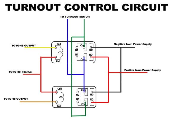 signal electronics the turnout control circuit uses two radio shack dpdt relays part number 275 249 a pair of outputs on the io 48 will operate one or the other relay to get